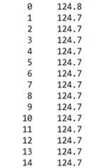 Pine G1 DAT File via Data Logger