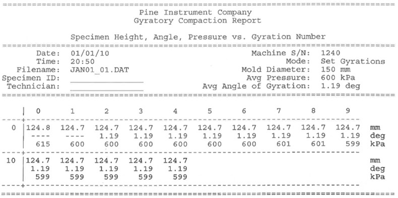 Pine G1 Detailed Report