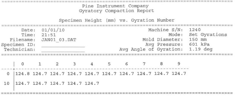 Pine G1 Normal Report